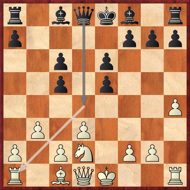 anand-gelfand move 10